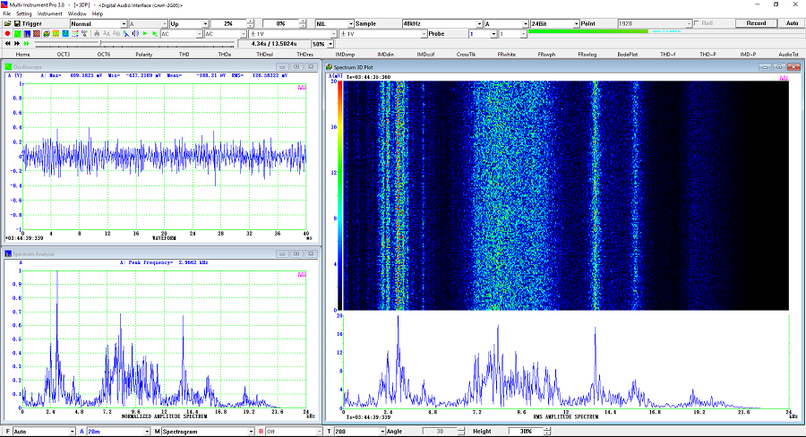 VT CAMP-2G05 with Multi-Instrument Pro + Spectrum 3D Plot