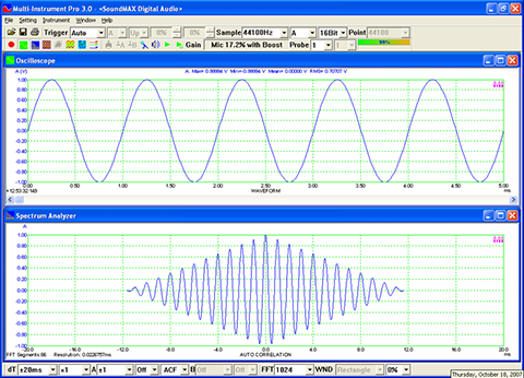 USB Spectrum Analyzer Auto Correlation Measurement