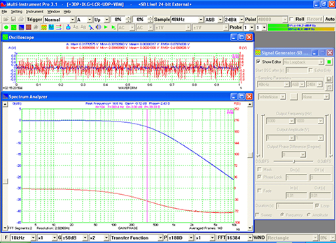 USB Spectrum Analyzer Bode Plot
