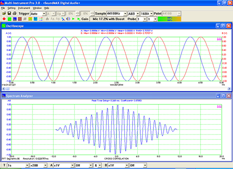 USB Spectrum Analyzer Cross Correlation Measurement