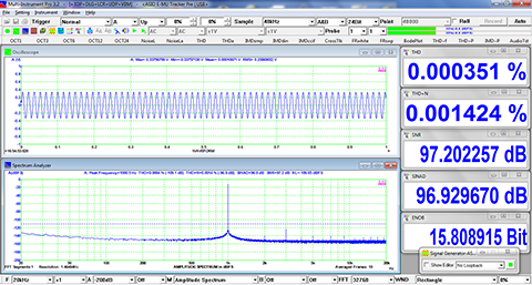 USB Spectrum Analyzer THD Measurement